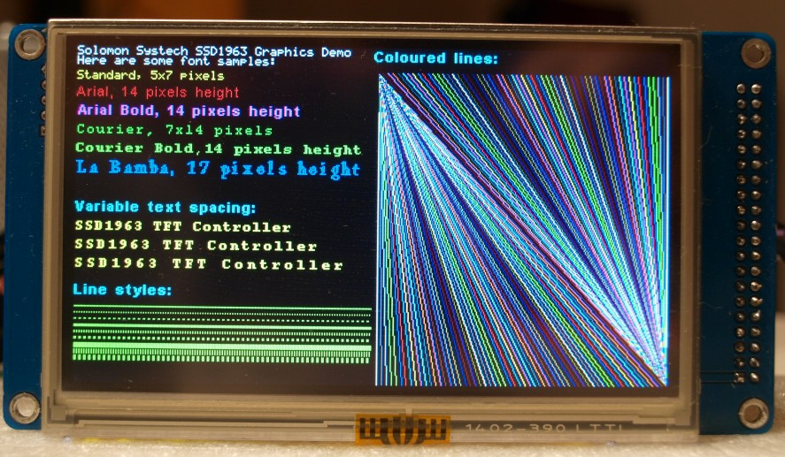 CodeVisionAVR Graphic Display Libraries